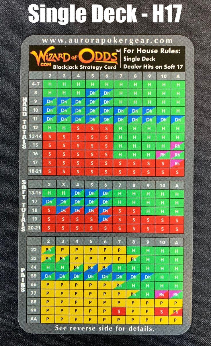 Wizard of Odds Blackjack Strategy Cards Single Deck Dealer