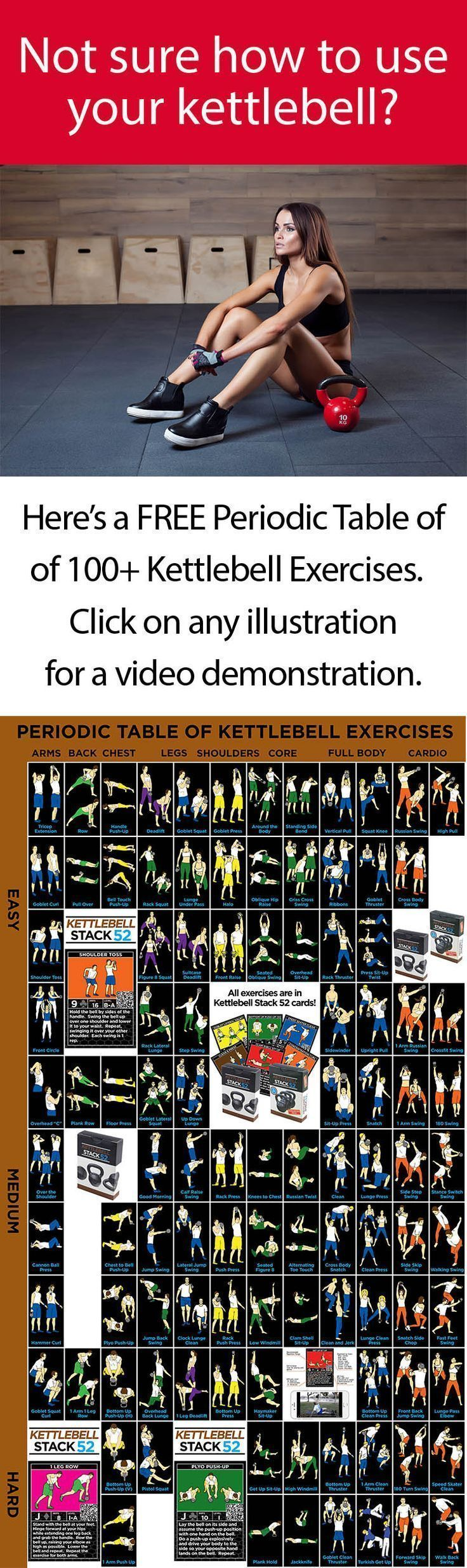 This free Periodic Table of Kettlebell Exercises has over 100 kettlebell exercises arranged by muscle group and difficulty.  Click on any exercise for a video demonstration!  http://strength.stack52.com/periodic-table-of-kettlebell-exercises/ #kettlebellexerciseforwomen