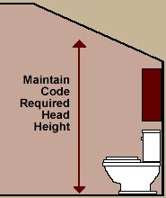 Sloped ceiling bathroom info.