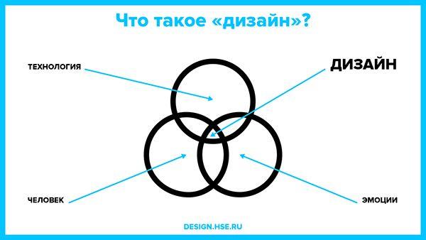 HSE Art and Design School Presentation on Behance