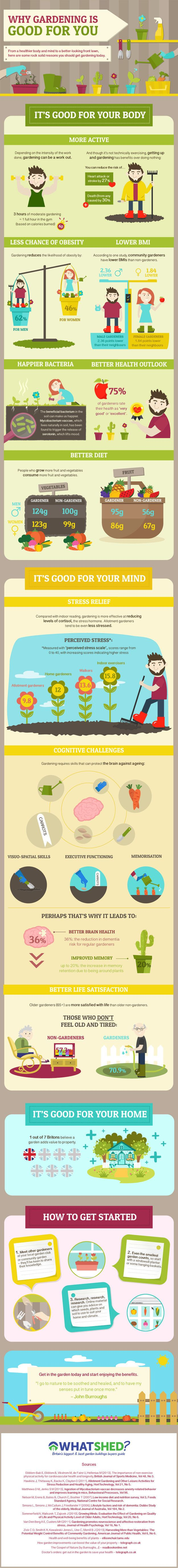 Now take all of that gardening knowledge and go outside and get dirty…it's good for you! | 23 Diagrams That Make Gardening So Much Easier