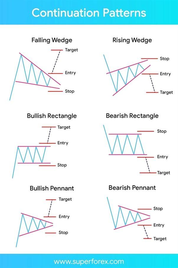forex vs. futures handel best crypto trading platforms