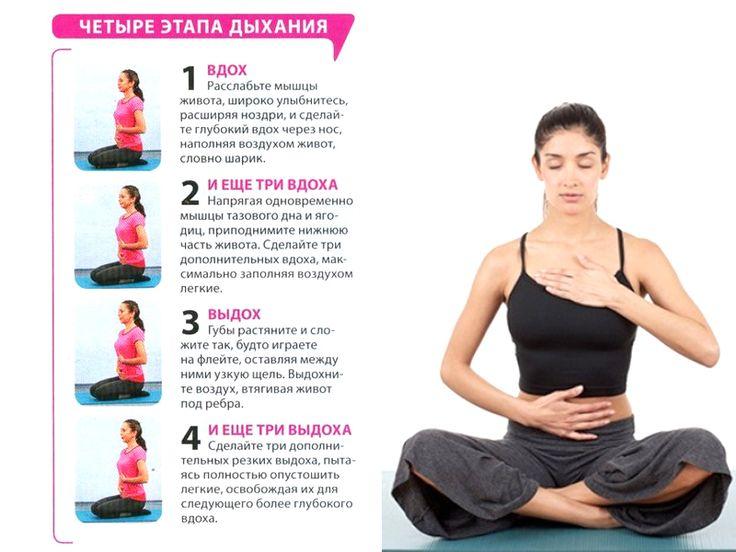 Диафрагмальное дыхание упражнения для похудения