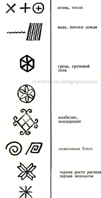 Мезенская роспись. Символика мезенской росписи.
