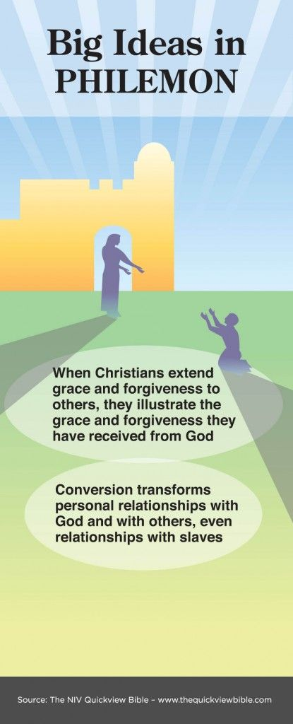 Overview of Philemon Infographic