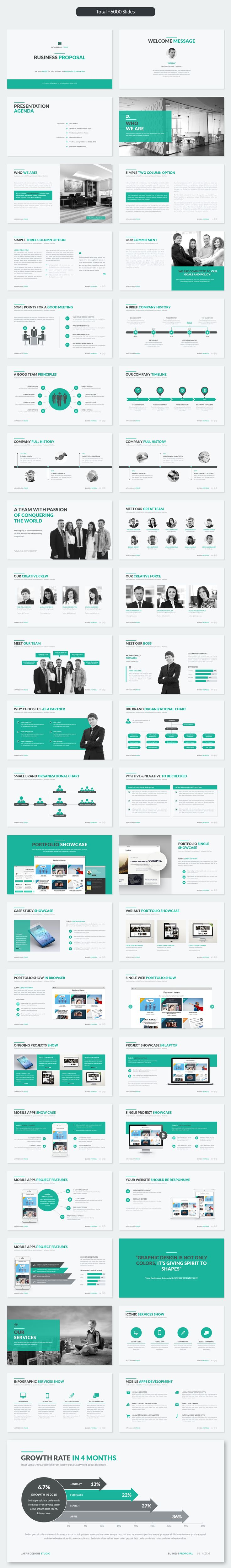25 trending online powerpoint ideas on pinterest online ppt showcase and discover creative work on the worlds leading online platform for creative industries business powerpoint templatesppt toneelgroepblik Choice Image