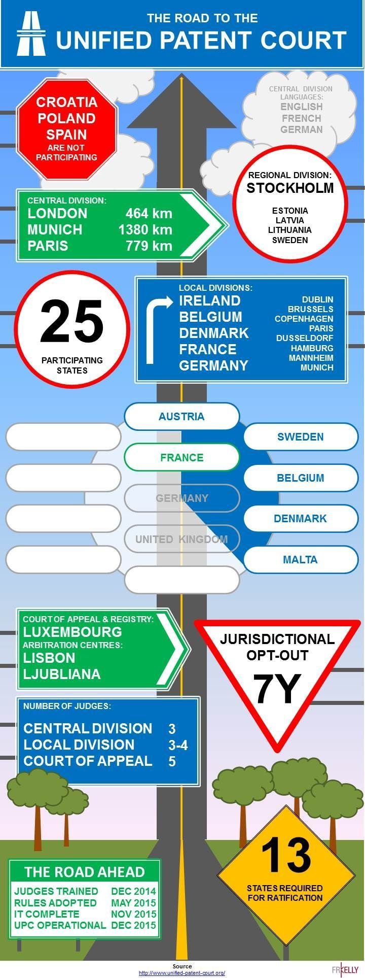 """""""Protecting your IP in the EU? This infographic helps us understand the UPC's key elements"""":"""