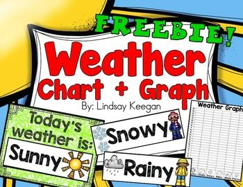 This weather chart and graph will make a great addition to your morning message board!