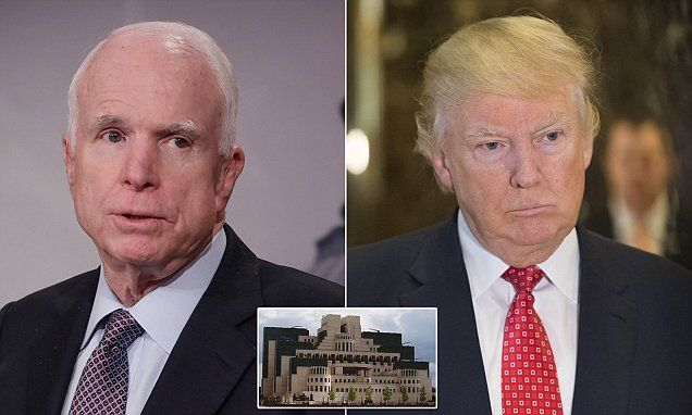 Trump nemesis John McCain admits he gave FBI Trump smear document #DailyMail.... Unbelievable!!