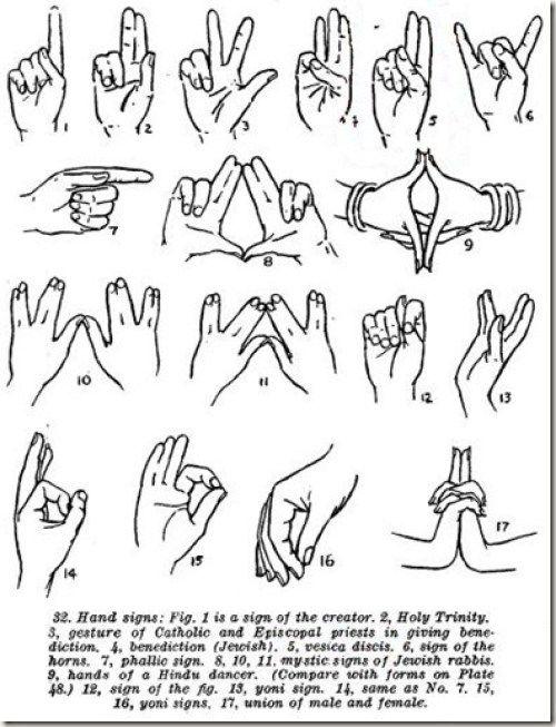Satanic Hand Gestures 2 Resistance2010 Illuminati Symbols And