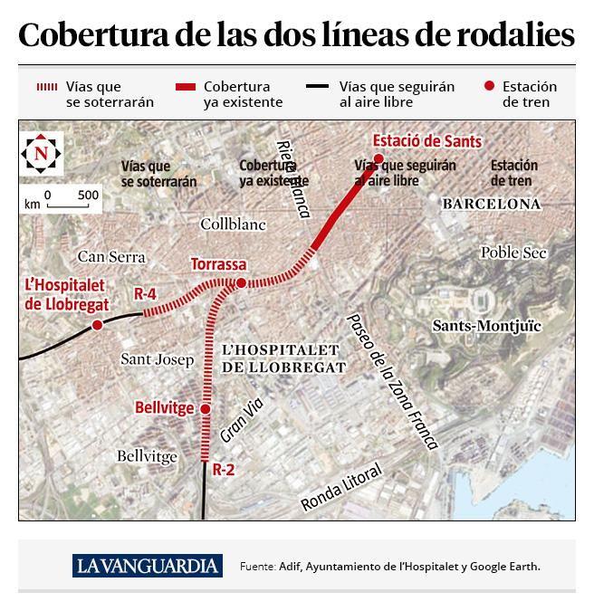 Cómo Será L Hospitalet De Llobregat Con Las Vías Soterradas Vías Del Tren Vías Estación De Metro