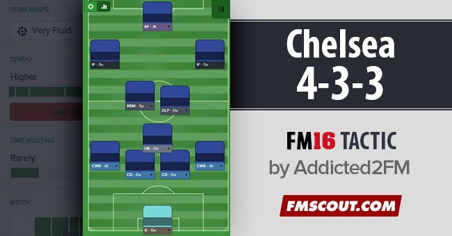 Chelsea 4-3-3 by A2FM