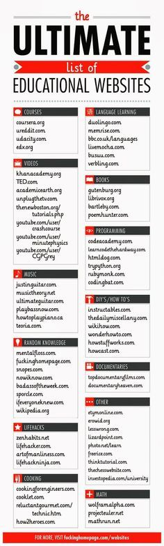 We love this ultimate list of #educational websites! #learning #academics