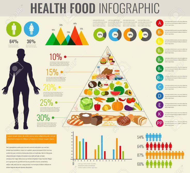 healthy snackshealthy breakfasthealthy foodweight loss