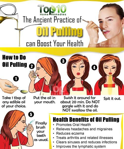The Ancient Practice of Oil Pulling can Boost Your Health