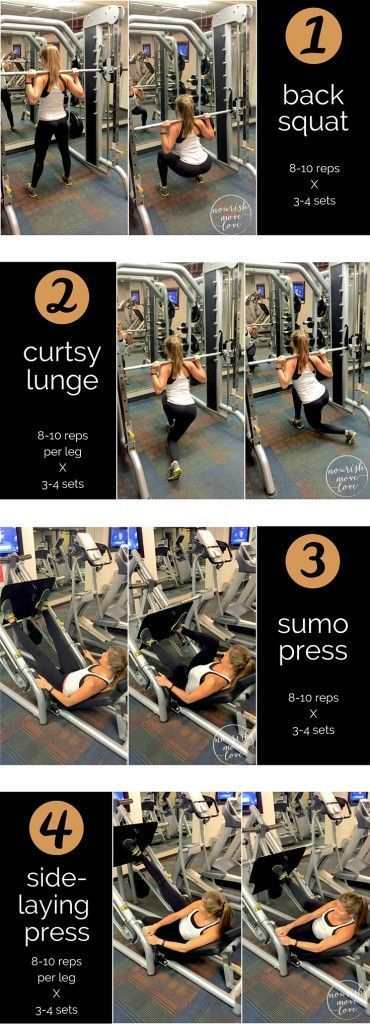 Post Holiday Workout {Do This, Not The Treadmill} – Booty