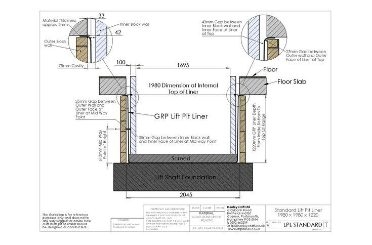 Lift Pit Shaft Liner Detailing Pinterest