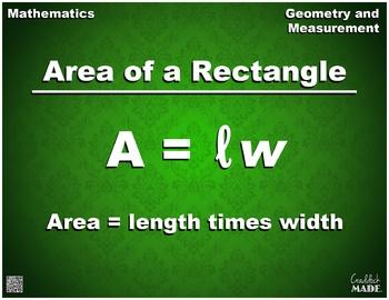 Area of a Rectangle Formula Math Poster