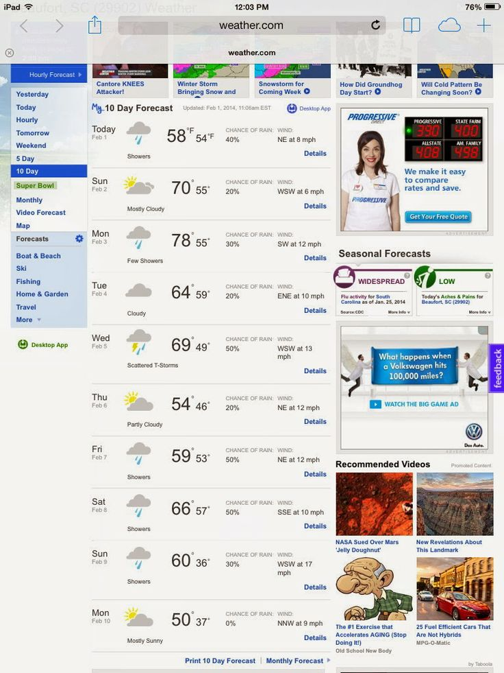 Best Day Weather Forecast Ideas On Pinterest Day Weather - St paul weather forecast 10 day
