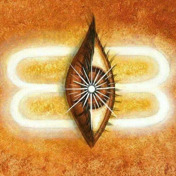 Lord Shiva,3rd Eye