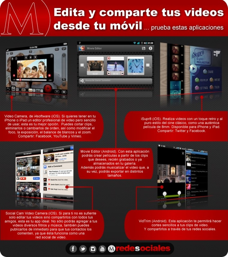 Te recomendamos estas aplicaciones para editar videos desde tu teléfono inteligente....Excelentes aplicaciones!!!!