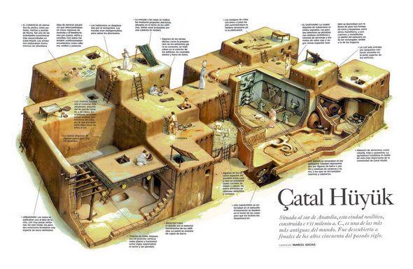 Image from http://genealogyreligion.net/wp-content/uploads/2011/07/catalhoyuk.jpg.