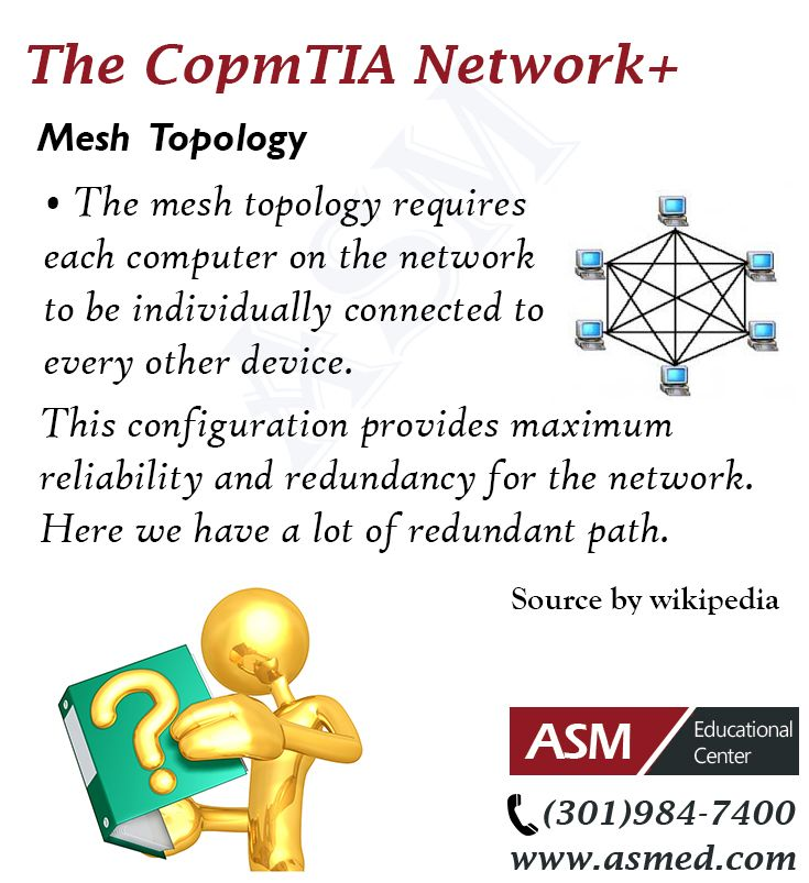 CompTIA Network+ Exam Cram- Mesh Topology . For more information to get certified for Microsoft, CompTIA A+, Network+, Security+ and Cisco CCNA, CCNP   please go to : http://www.asmed.com/information-technology-it/