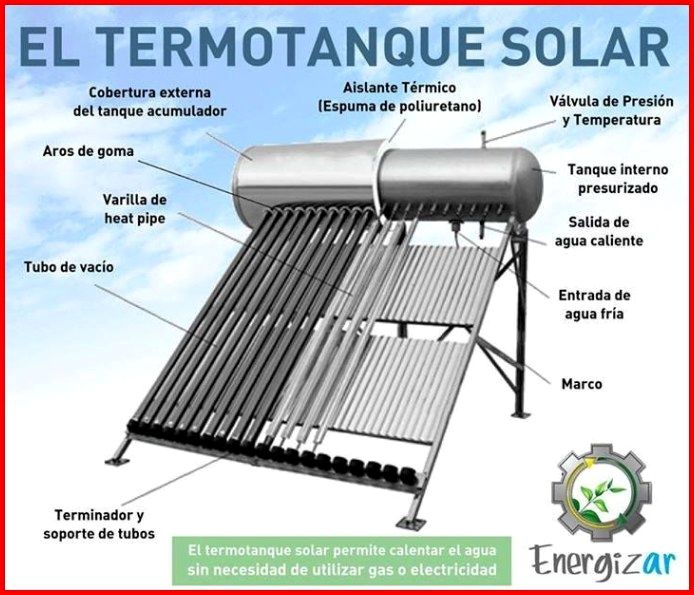 Solar Energy Us Making A Choice To Go Eco Friendly By Converting To Solar Panel Technology Is Without A Solar Energy Diy Solar Energy For Home Solar Heating