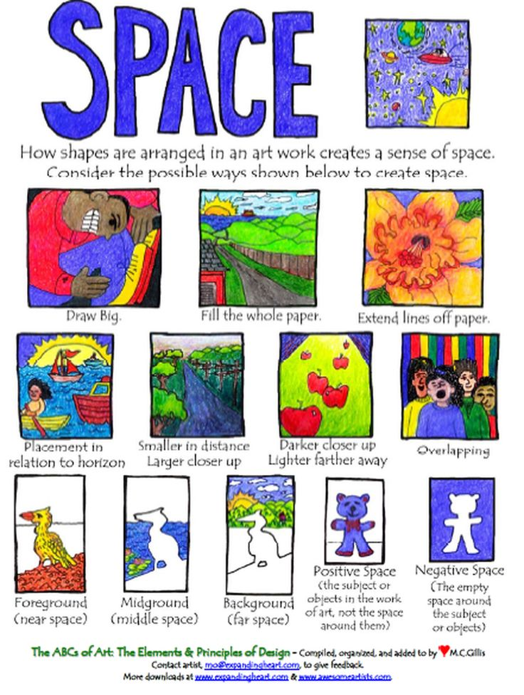 Defining various types of space in art: positive/negative, foreground/middleground/background, etc.