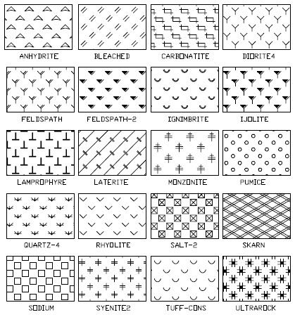 Hatch Patterns For Autocad Pattern Pinterest