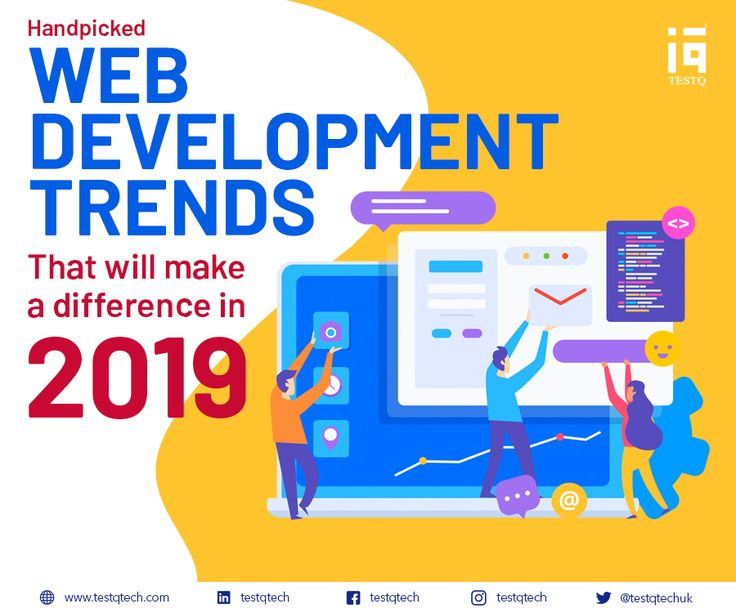 Handpicked Web Development Trends that will Make a
