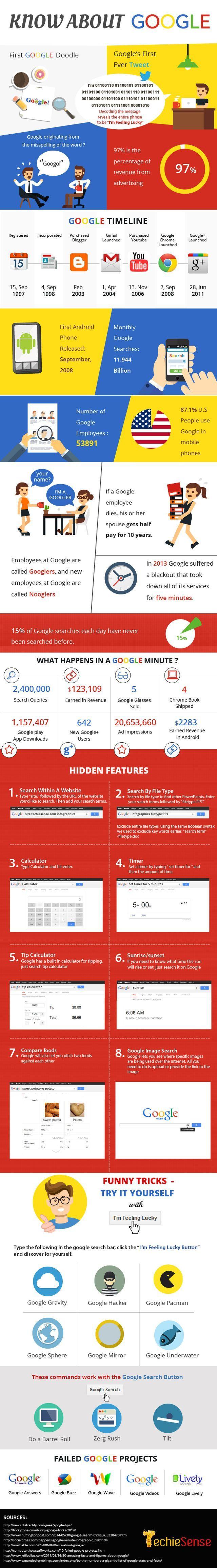 Google 101: infografía con estadísticas y trucos de Google