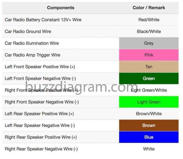 [DIAGRAM_4FR]  2009 Chevy Cobalt Stereo Wiring Diagram | Chevy cobalt, 2010 chevy cobalt,  Chevy | 2010 Chevy Cobalt Radio Wiring Diagram |  | Pinterest