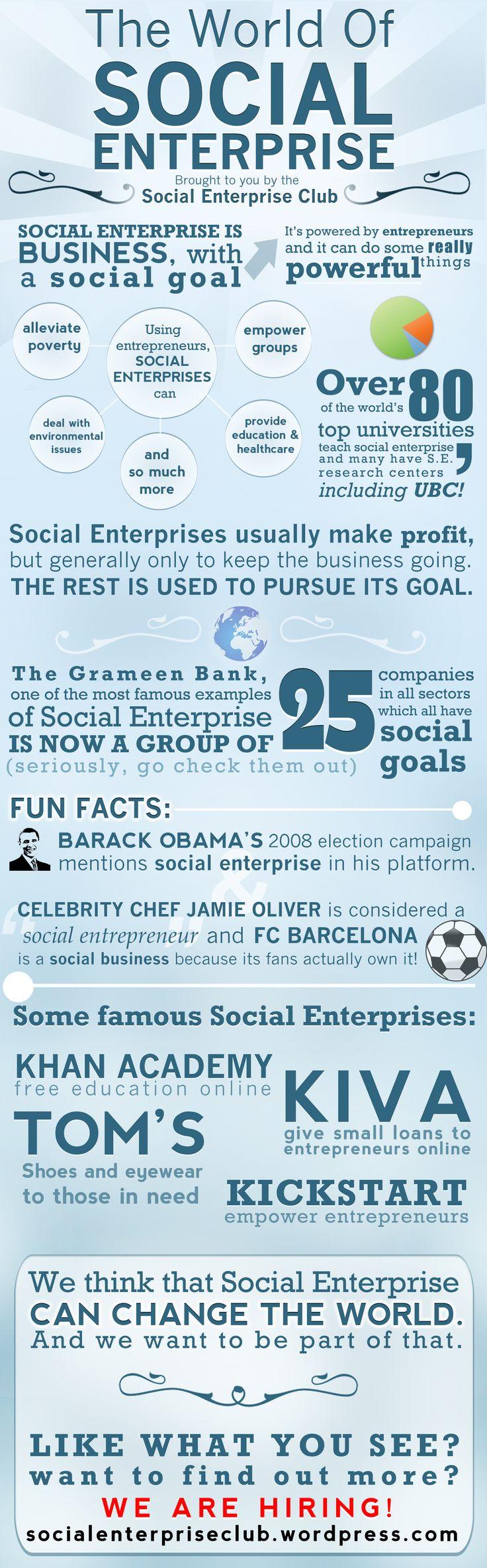 The world of Social Enterprise https://www.facebook.com/instituteofsocialentrepreneurship