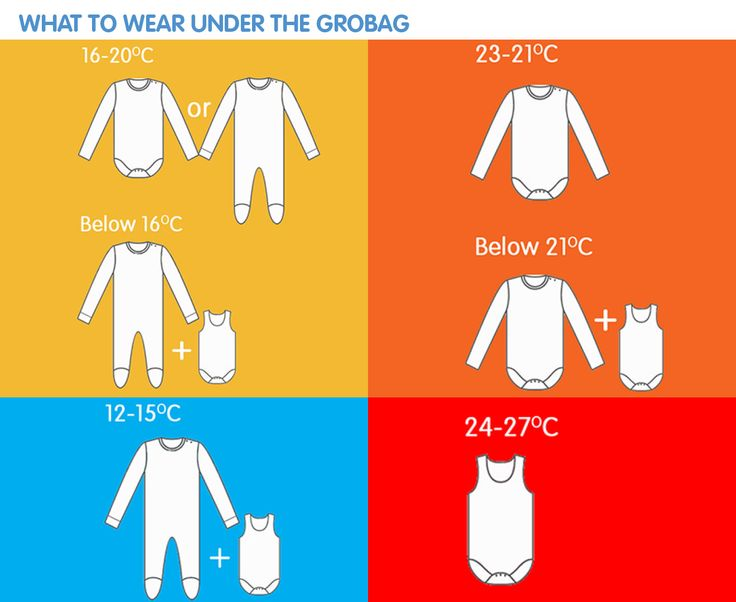 Gro Egg Digital Nursery Thermometer