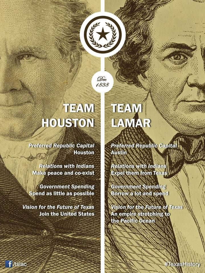 If you were a Texan on 12/10/1838, you would have heard about the inauguration of Mirabeau B. Lamar as second President of the Republic of Texas. The Constitution forbade the first president, Sam Houston, from serving a consecutive term, so on this day Houston turned over the reins to a man who opposed everything he had worked to accomplish. Team Houston saw Texas as a state in the Union. Team Lamar saw Texas as an empire stretching to the Pacific Ocean. Which team would you have belonged…