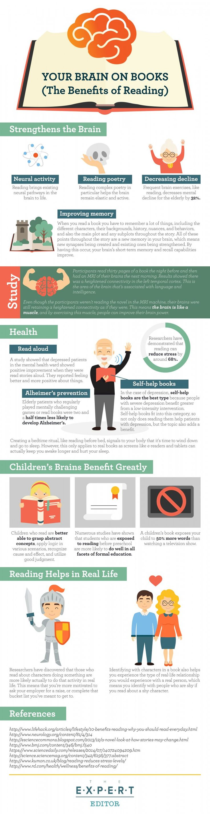 Your Brain on Books: The Benefits of Reading #Infographic #Books #Brain