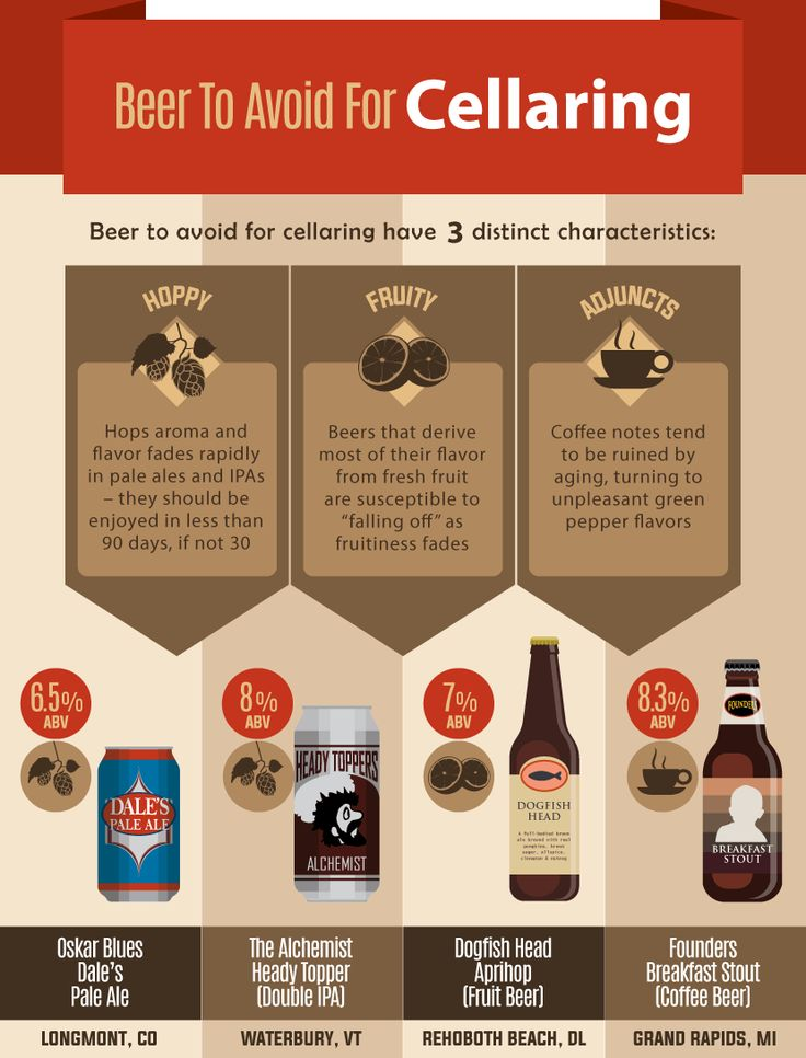 Worst Beer For Cellaring - Start a Beer Cellar at Home