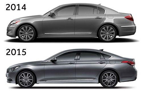 2015 Hyundai Genesis Sedan: First Look - KickingTires