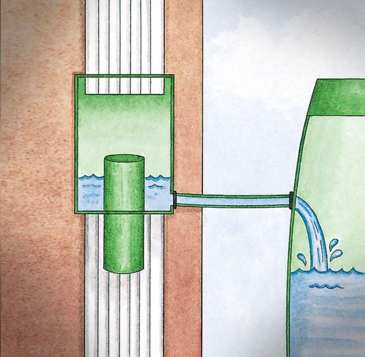 Gutter Downspout Diverter For Rain Barrel Downspout
