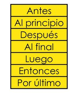 Sequence words & phrases in Spanish