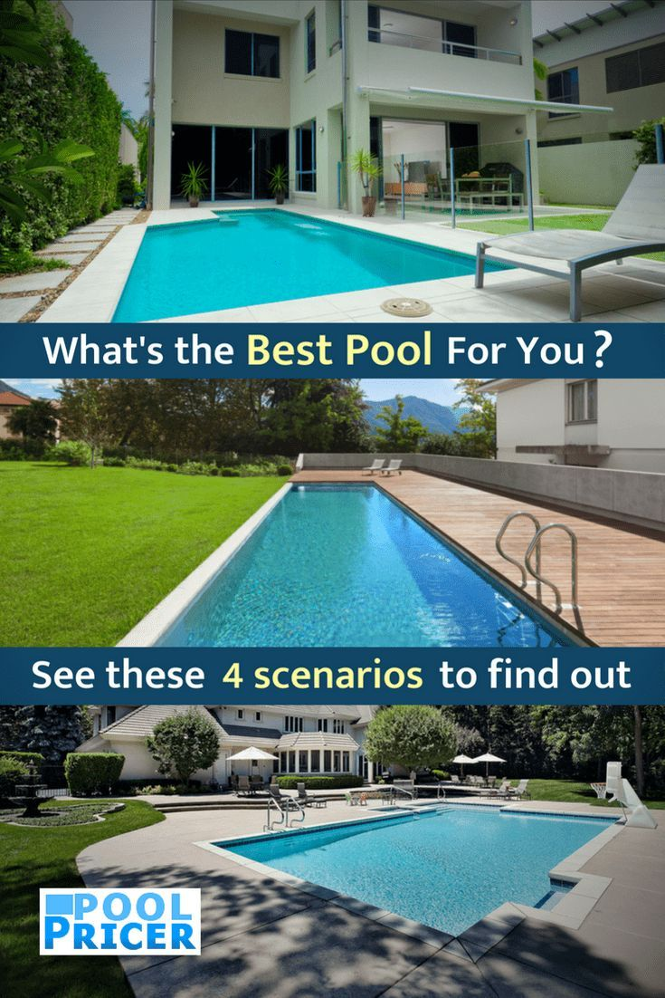 What S The Best Type Of Inground Pool For You Pool Pricer Pool Sizes Inground Inground Pool Designs Swimming Pools Inground
