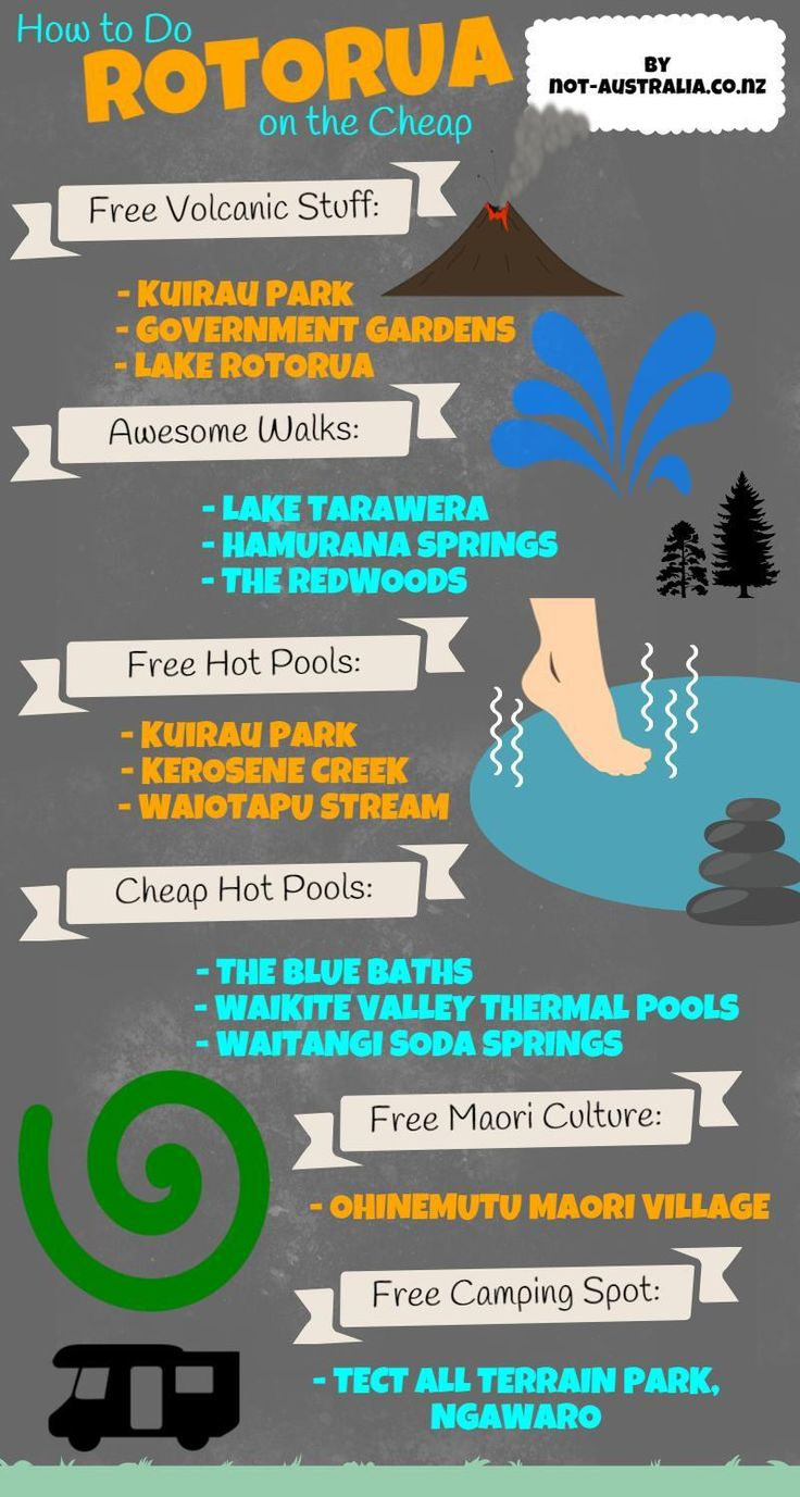 How to Do Rotorua on the Cheap - Free Things to Do in Rotorua, New Zealand - by not-australia.co.nz