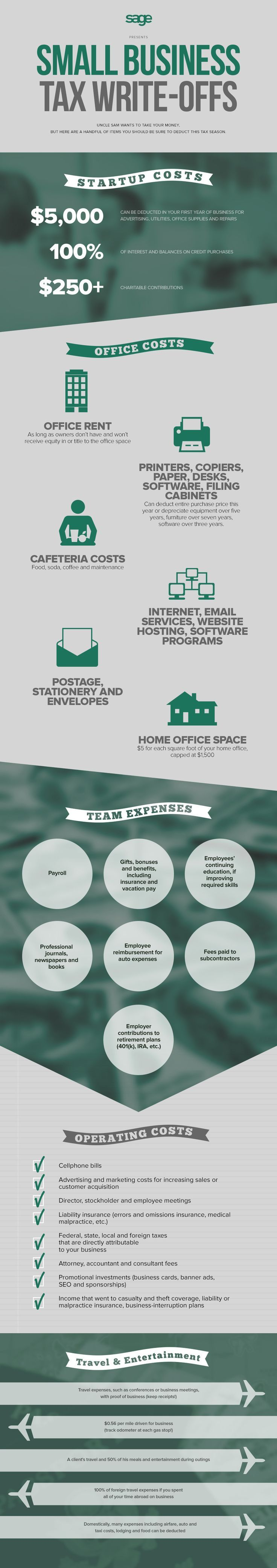 small business tax infographic | Re-Pinned by your friends and partners at http://www.partnersss.com/