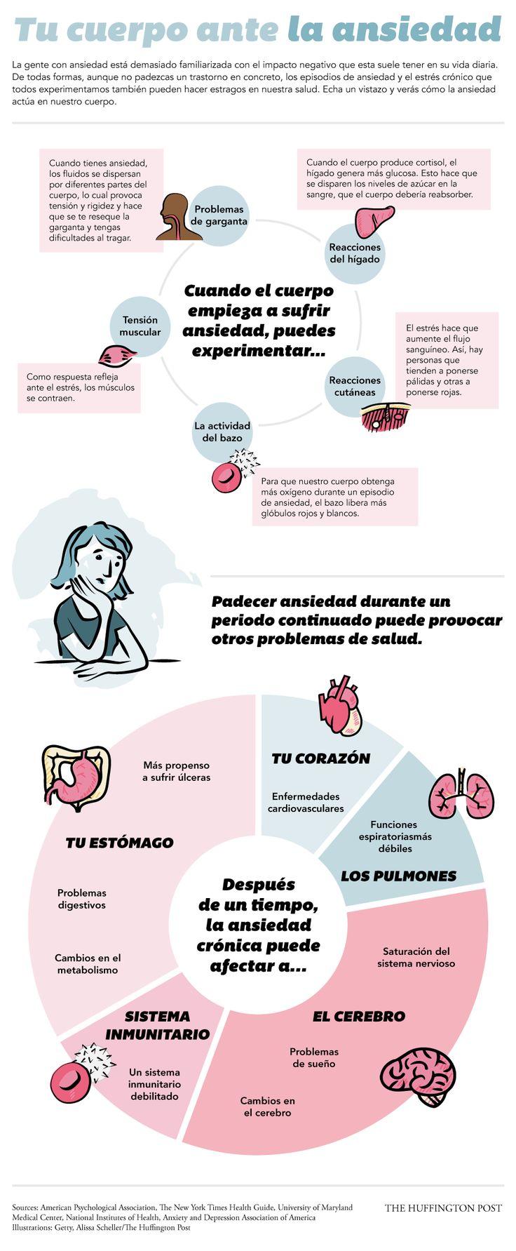 Cómo influye la ansiedad en tu salud vía: http://www.huffingtonpost.es #infografia #infographic #health