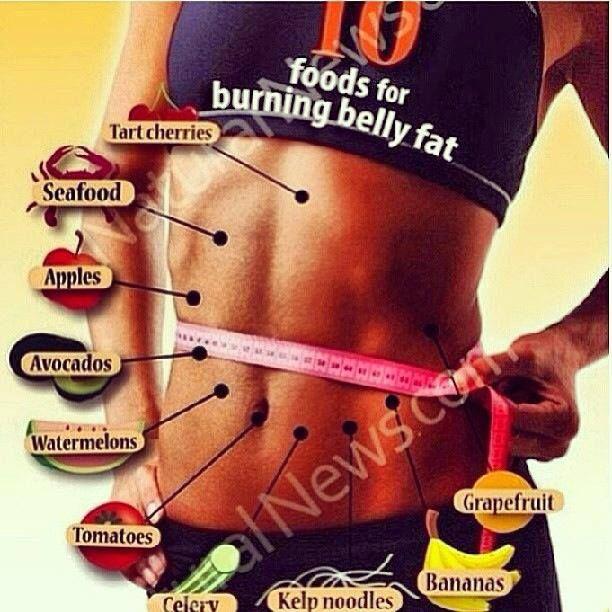 Burning belly fat