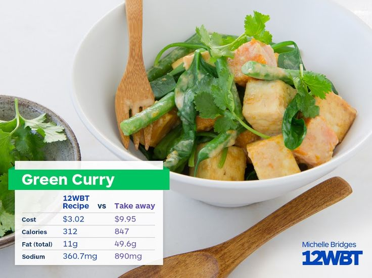 12WBT_recipe_vs_take_away_Green_Curry_based_on_Thai_Tofu_Green_Curry