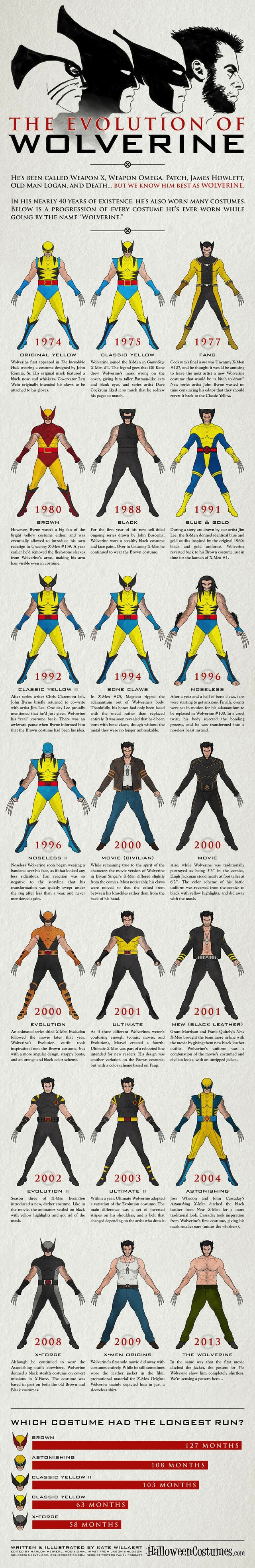 The Complete Visual History of Wolverine's Suit #wolverine --I mostly want to know who draws this, and would love to see an up-to-date and comprehensive version of Spider-Man. Tried something on my blog but got nervous with copyright laws...