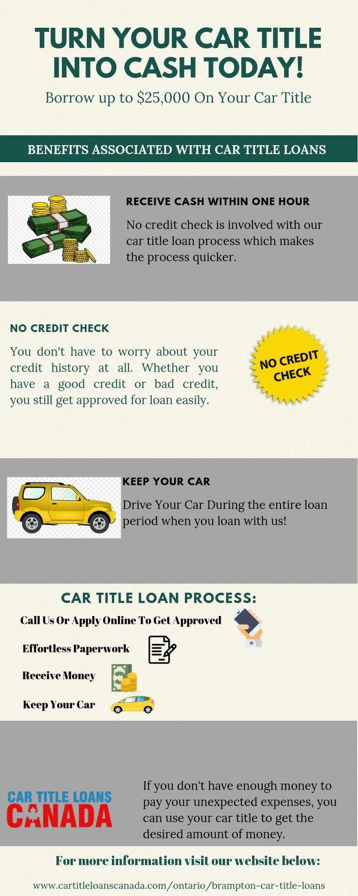 Car Title Loans Ontario Cash today, Instant cash, Credit