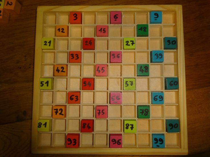 Un tableau de 100 fait avec un jeu de tables de - Jeu sur les tables de multiplication ...